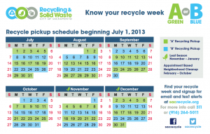 know your recycle week