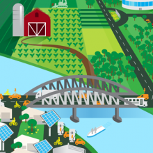 Portfolio Item - SSF 2.0 – Our Green Region Infographic