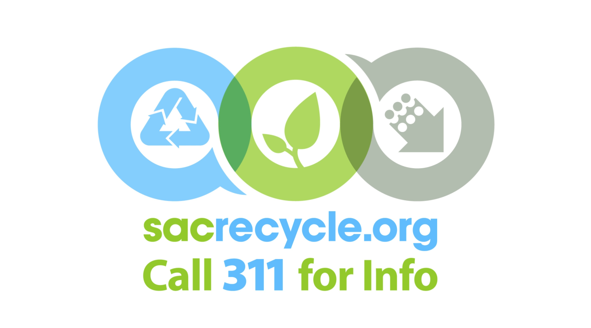 Sacrecylce.org Call 311 For Info Graphic With Recycle Leaf And Array On Top As Our Favorite Projects From 2014
