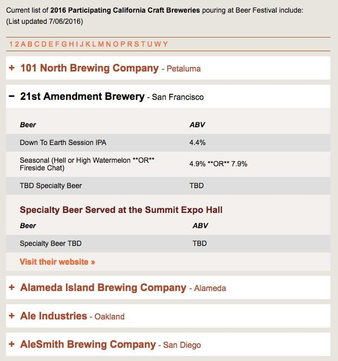A screenshot of the CCBA Beer Summit Brewers Showcase custom module