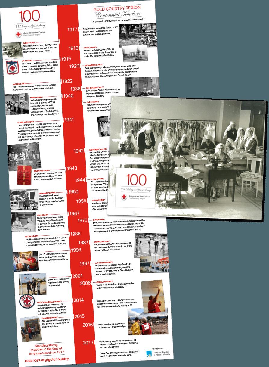 American Red Cross brochure