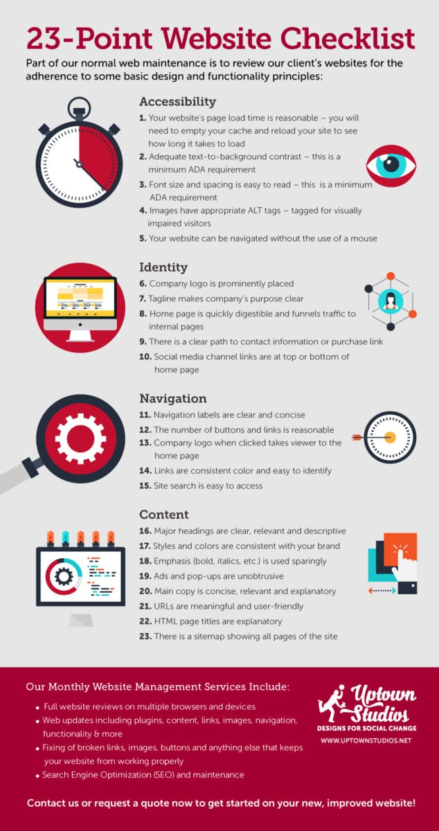 Infographic outlining the 23 point website checklist