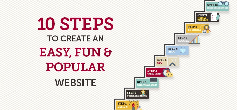 10 steps to create a fun website