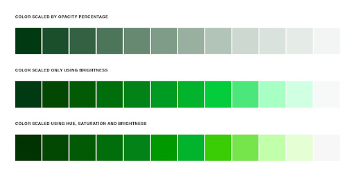 Table Of Green Accessible Digital Color Palette Ranging From Dark To Light
