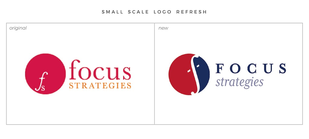 Full-Service Branding Small Scale Logo Refresh For Focus Strategies