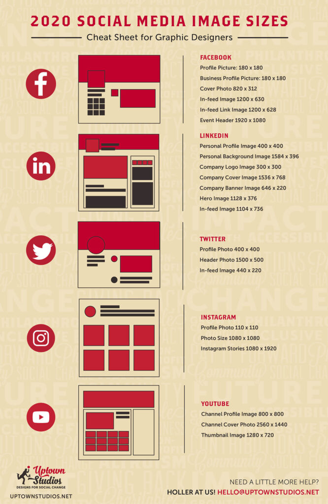 2020 Social Media Image Sizes Infographic With Image Size Mockups With Yellow Uptown Studios Branded Background