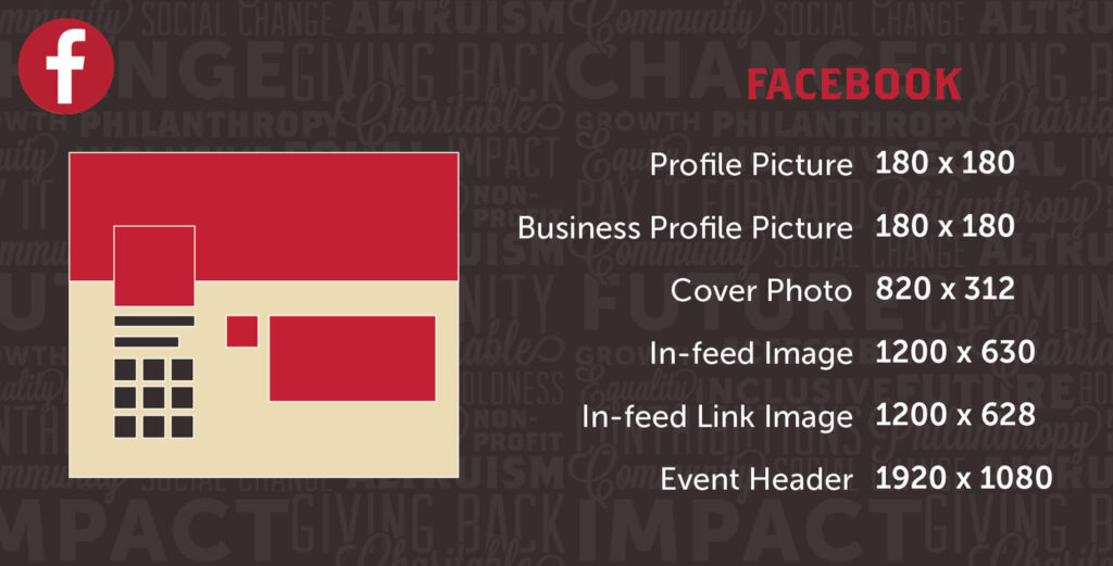 Social Media Facebook Different Image Sizes Listed With Red Mockup And Black Uptown Studios Branded Background