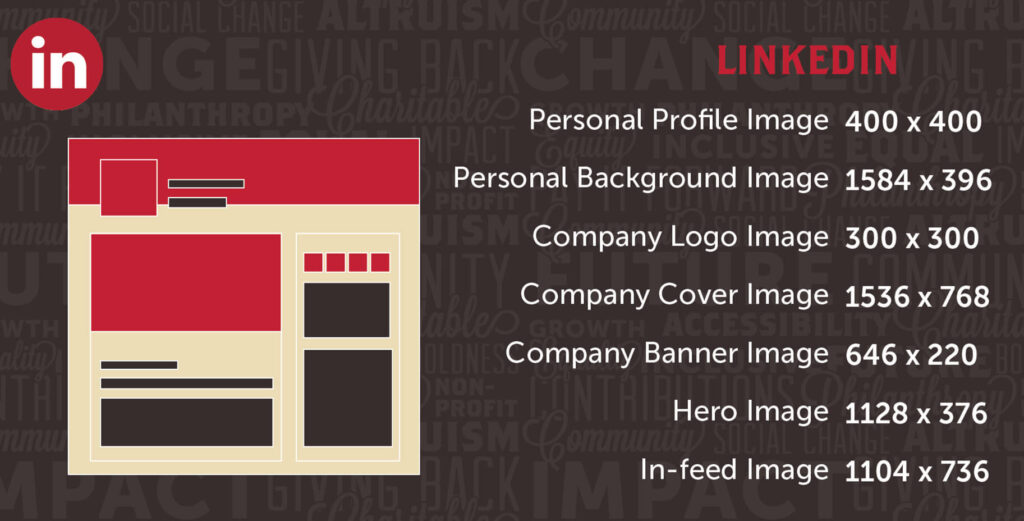 Social Media LinkedIn Different Image Sizes With Red Mockup And Black Uptown Studios Branded Background