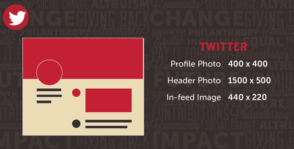 Social Media Twitter Image Sizes With Red Mockup And Black Uptown Studios Branded Background