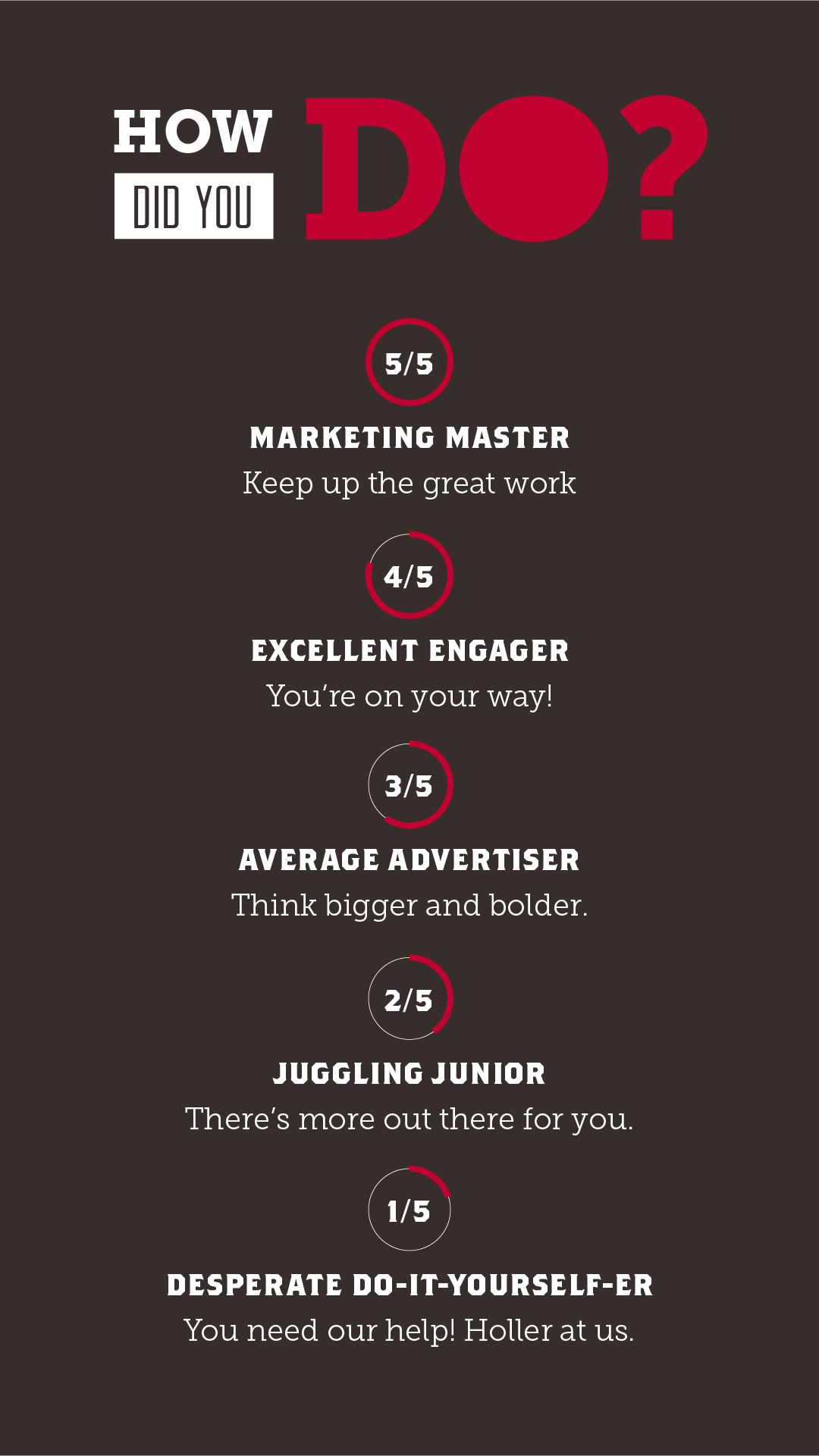 Ace your marketing infographic part 3