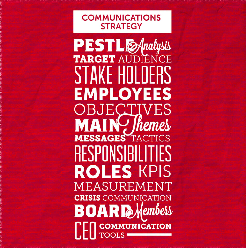 Communications Strategy Word Map With Red Background