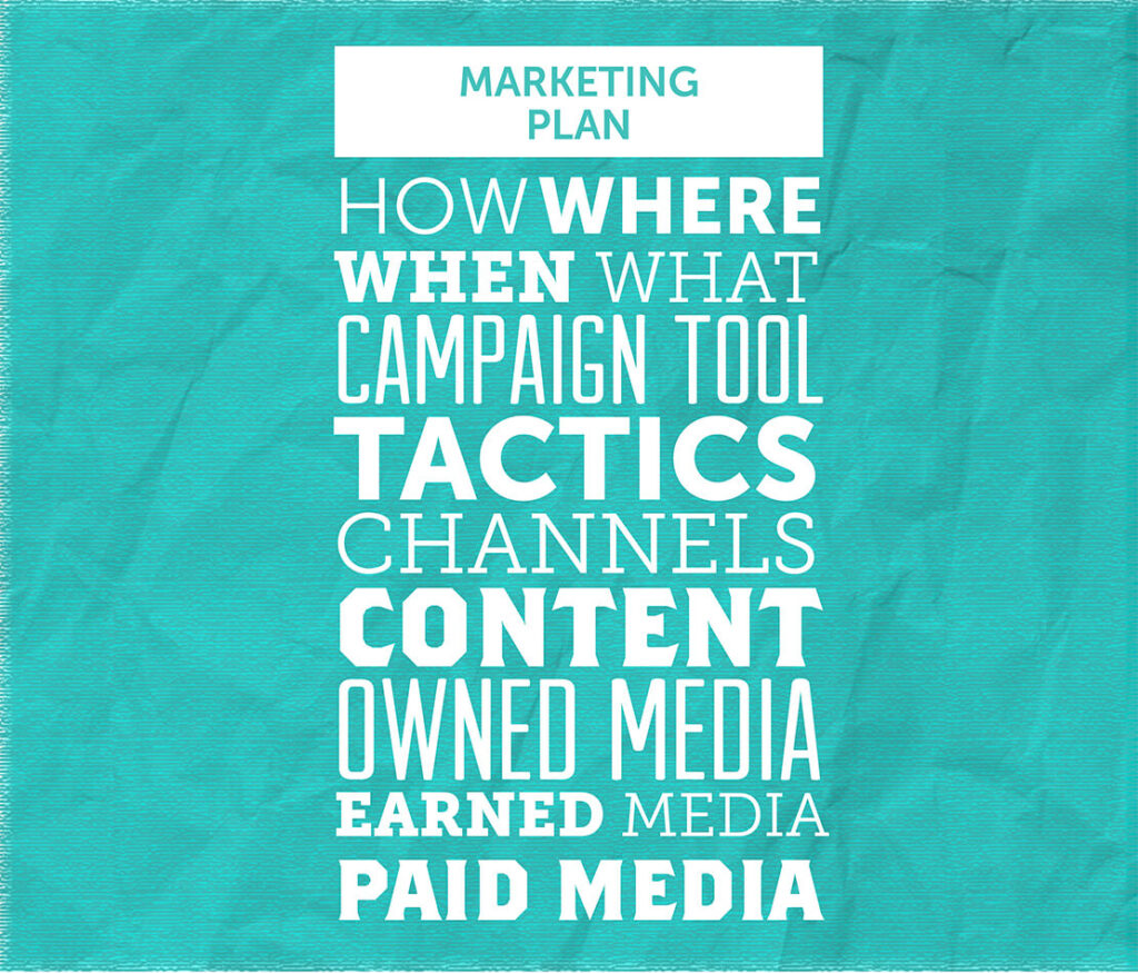 Marketing Plan Is Not A Communications Strategy Word Map With Teal Background