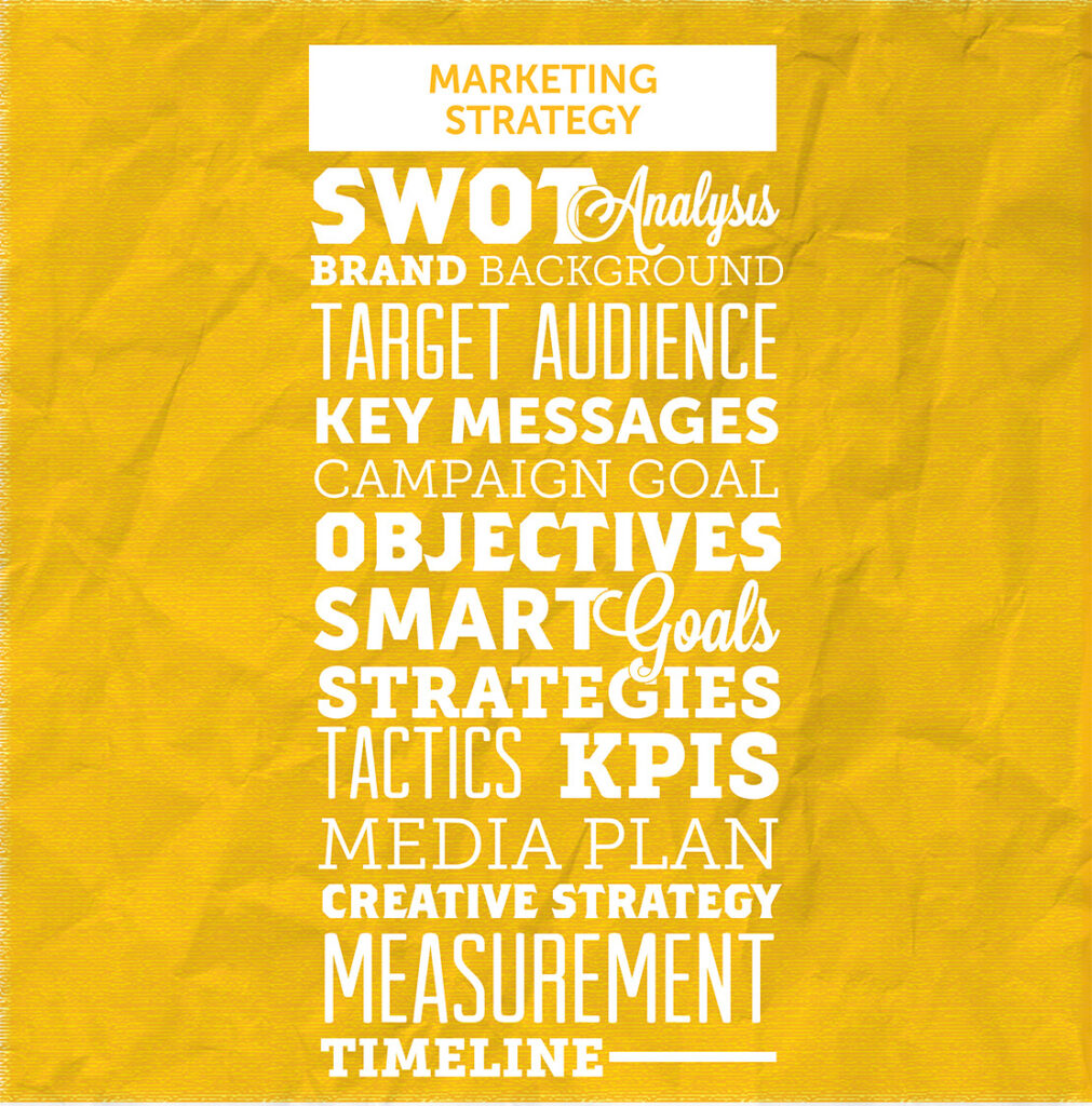 Marketing Strategy Word Map On Yellow Background