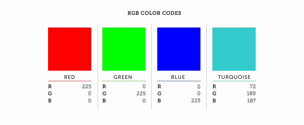 RGB Color Codes Red Green Blue Turquoise Color Palette
