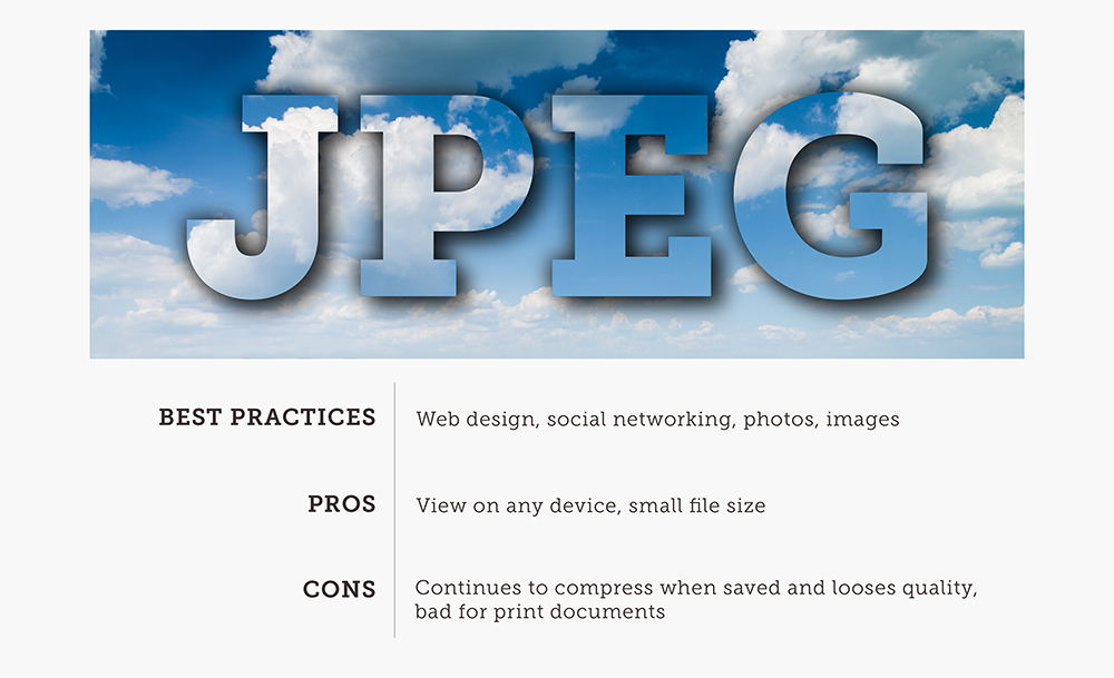 JPEG Explanation Card With Best Practices Pros Cons With JPEG Cloudy Sky In Background