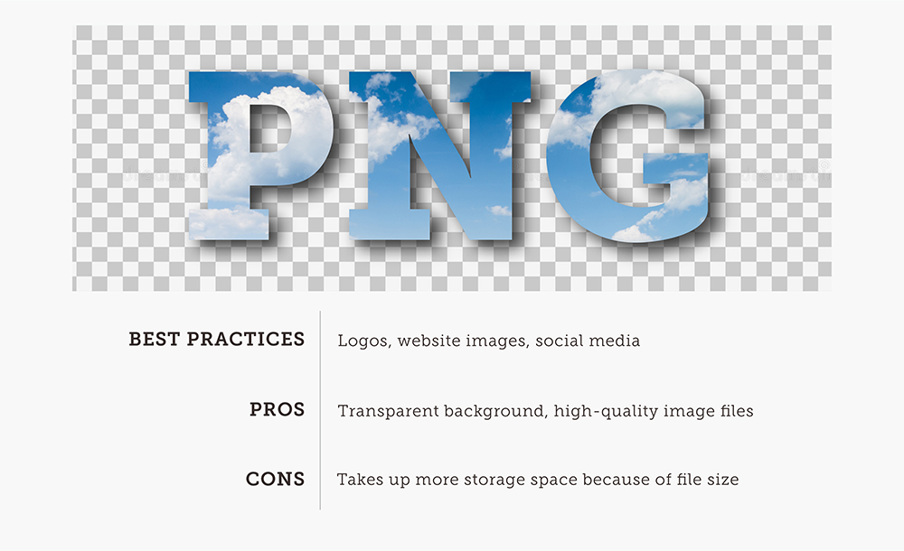 PNG Image Card With Best Practices Pros And Cons With Cloudy Background
