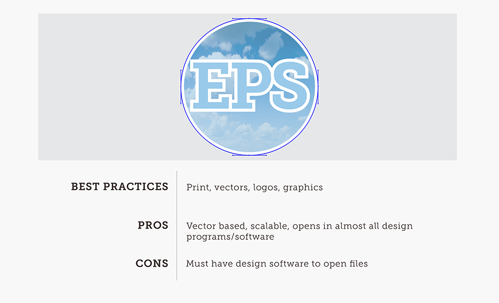 EPS Image Explanation With Best Practices Pros And Cons With Cloudy Background